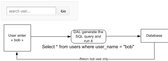 SQL Injection_1
